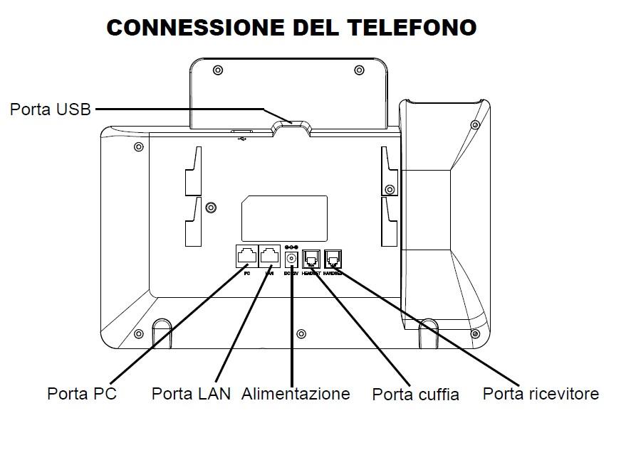 Connessione del telefono GXP2140